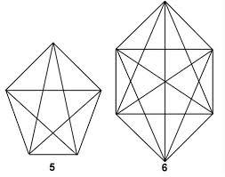 six dimension
