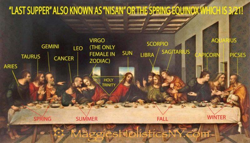 """Brilliant Hidden Messages – Leonardo Da Vinci's """"Last ... Da Vinci Paintings Hidden Messages"""